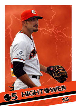 #5 Kody Hightower of the Canberra Cavalry (Photo by Adam East/ozcards.blogspot.com)